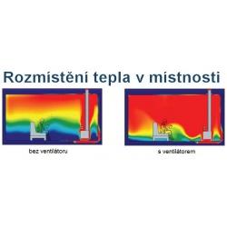 Ekologický ventilátor EKOVENT 60-300°C rozmístění tepla