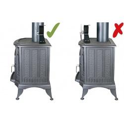 Ekologický ventilátor EKOVENT 60-300°C správné umístění